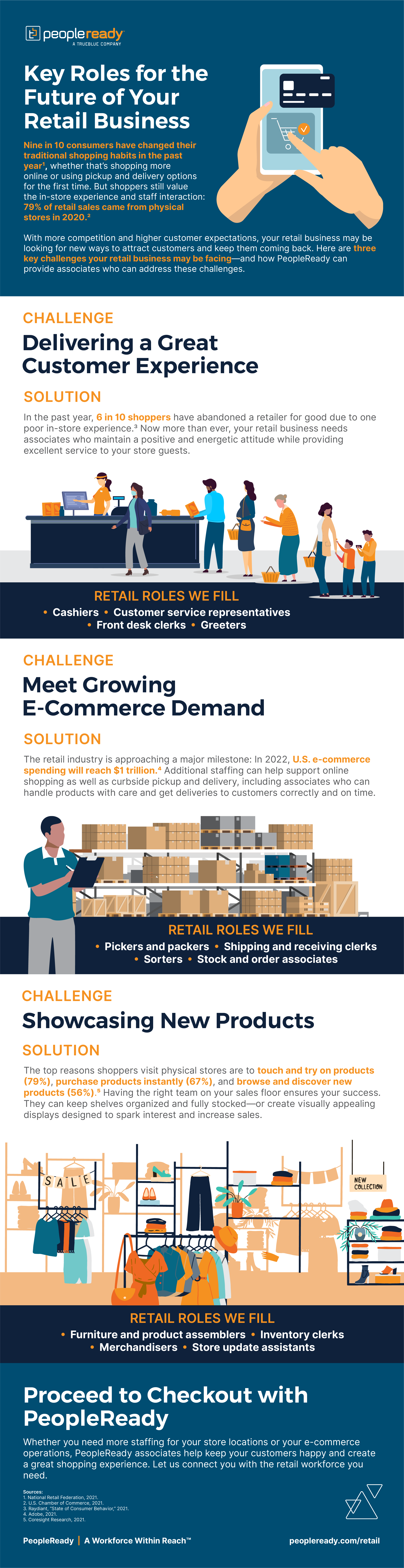 Key-Roles-for-the-Future-of-Your-Retail-Business