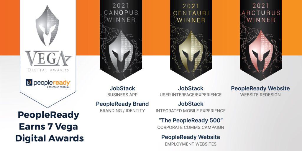 PeopleReady Named a 7-time Winner in the Vega Digital Awards